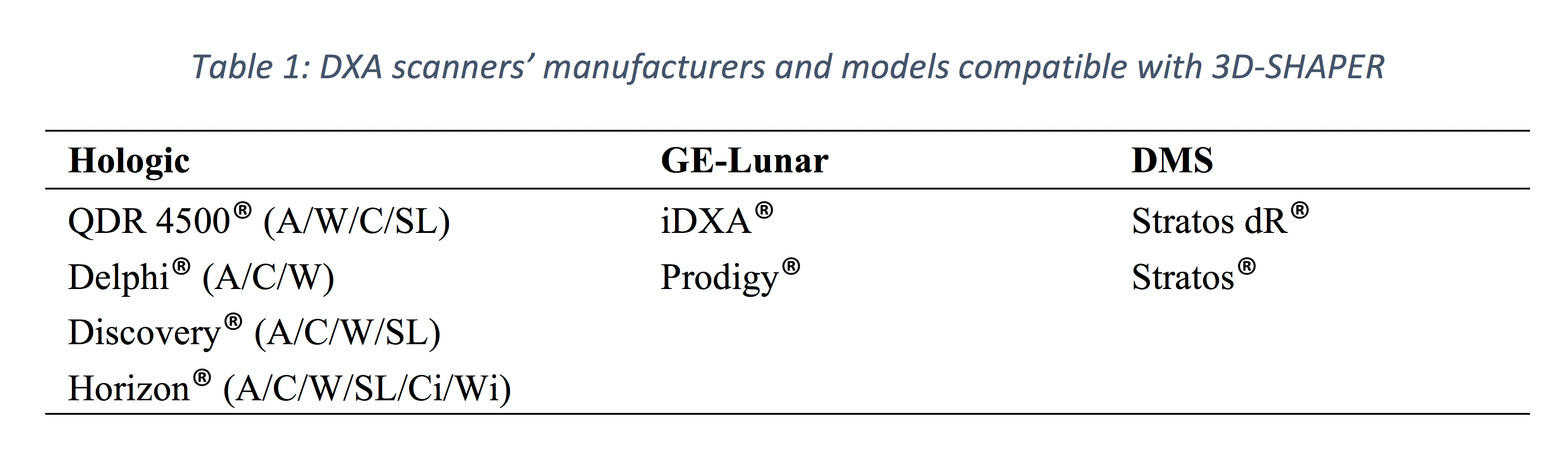 DXA scanner compatibility
